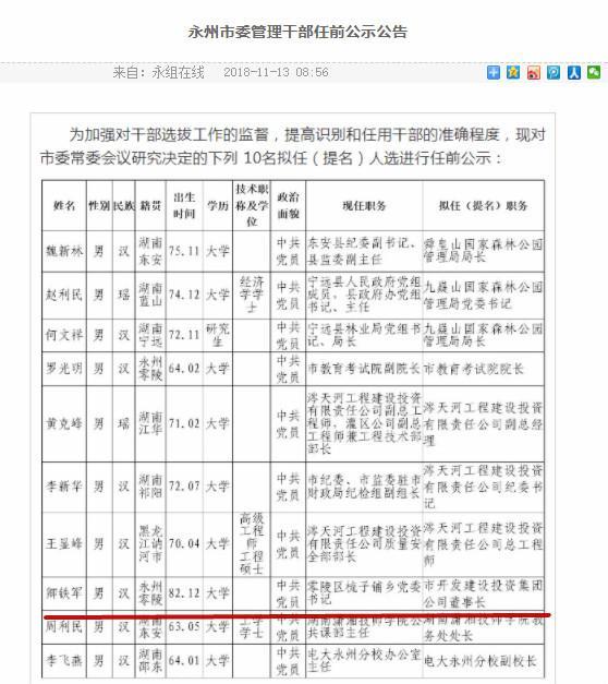"""官员扶贫不力被通报约谈 现""""华丽变身""""国企董事长"""