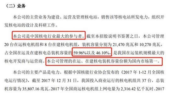全球核电第一股准备IPO募资150亿!(附IPO名单)
