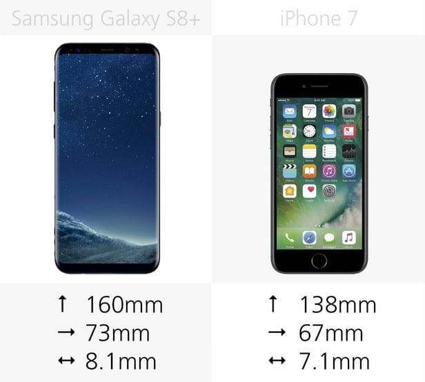 Galaxy S8+和iPhone 7规格参数对比的照片 - 2