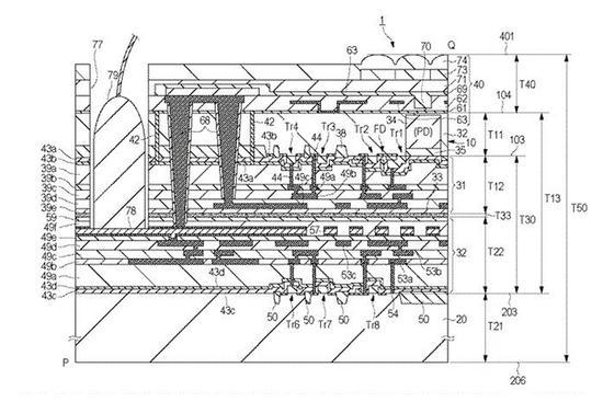 佳能公布两款传感器新专利