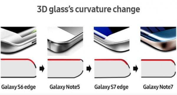 外媒:外观设计上追求极限是Note 7自燃的罪魁祸首的照片 - 1