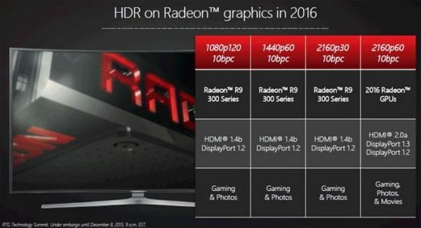 AMD:HDMI 2.0接口不符合4K HDR标准的照片 - 1