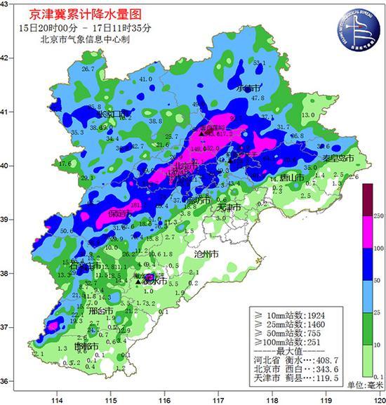 大暴雨后华北未来几天降雨趋势如何?专家解读