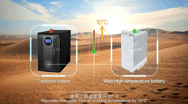华为石墨烯基锂离子电池 噱头还是技术革命?的照片 - 5