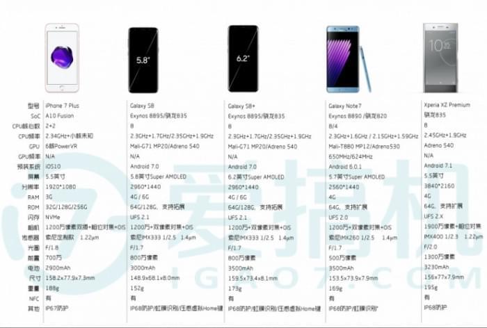 关于Galaxy S8/S8+的这些细节,你留意到了吗?的照片 - 2