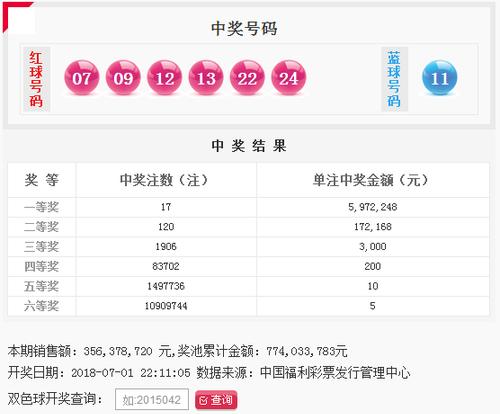 双色球075期:头奖17注597万落8地 奖池7.74亿