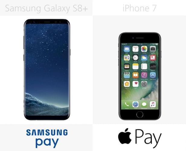 Galaxy S8+和iPhone 7规格参数对比的照片 - 30