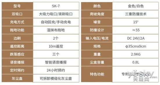 美国森德威扫地机器人SK-7参数配置 第2页扫地机设计:简单易用 扫地机设计:简单易用 美国森德威扫地机器人SK-7整体外观采用主流欧式简约设计风格,圆润设计,搭载象牙白配色,采用高品质ABS塑料材质,扫地机在工艺设计上非常贴心,顶面采用抛光工艺,能够完美映衬各种家居风格颇具奢华感,外环一圈和底盘则采用磨砂工艺,具有耐刮耐撞特性,特别适合扫地机冲锋陷阵。