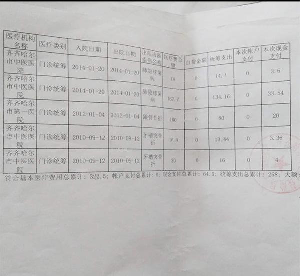 女子医保记录多处病名有误 医保局:非骗保 疑错录