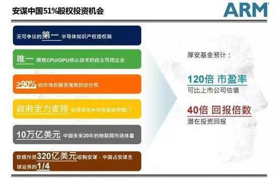 此前流出的ARM中国集资PPT