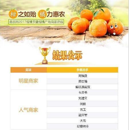 为柑橘产业摇旗呐喊,惠农网首届柑橘产地商家评选结果出炉