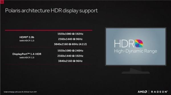 AMD:HDMI 2.0接口不符合4K HDR标准的照片 - 2