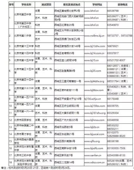 专家解读:2018年北京义务教育入学政策八大关注点