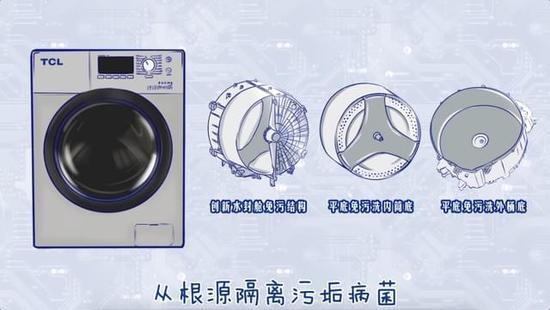 tcl带你探索 十大洗衣机界令人震惊的真相(五)