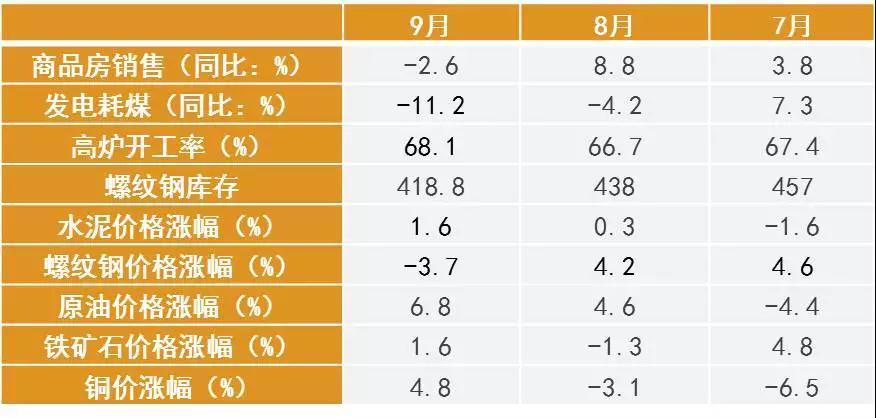 万家基金:四季度A股谨慎乐观债市或将继续分化