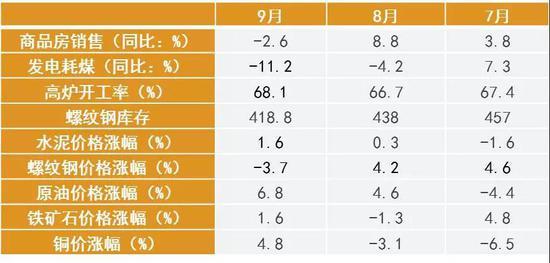 万家基金:四季度A股谨慎乐观 债市或将继续分化