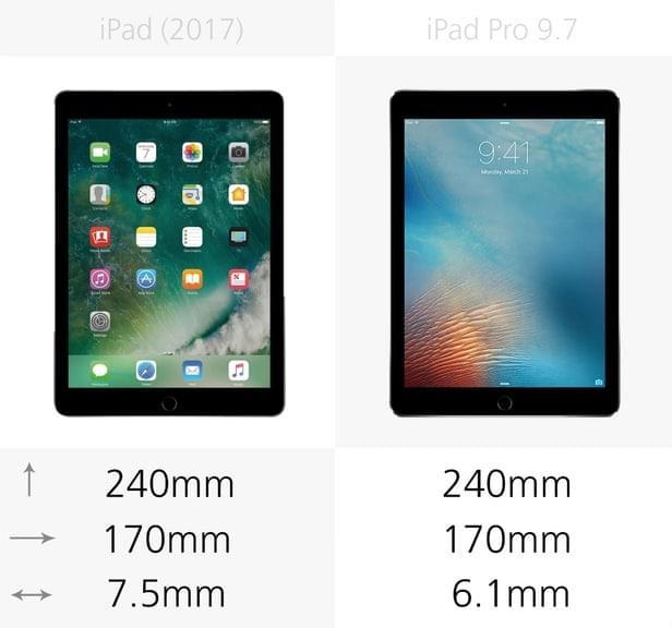 2017年款iPad和9.7寸iPad Pro规格参数对比