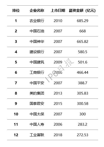 """工业富联今日上市:BAT抢蛋糕 A股迎新""""高考"""""""