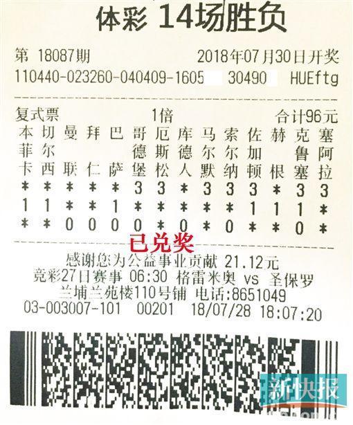 技术范96元摘胜负彩569万 晒出研究笔记