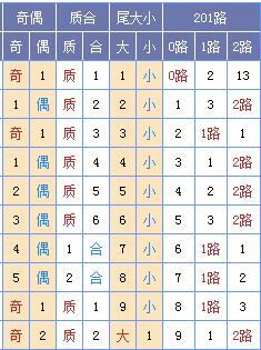 新豪天地85998 5