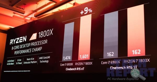 逆袭成功 锐龙 AMD Ryzen 7 处理器发布的照片 - 3