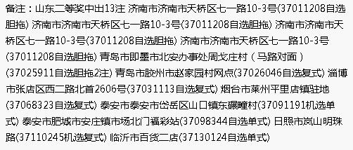 奇葩号码造15注591万 两地或有彩友错失亿元巨奖