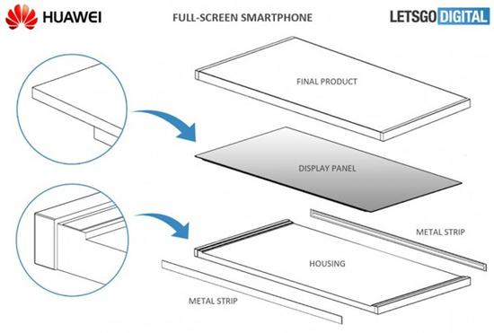 华为全面屏手机设计专利曝光:支持防水