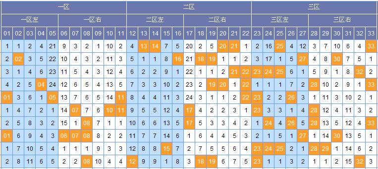 本港台开奖结果:顾庭川]双色球第18040期预测保举:凤尾29