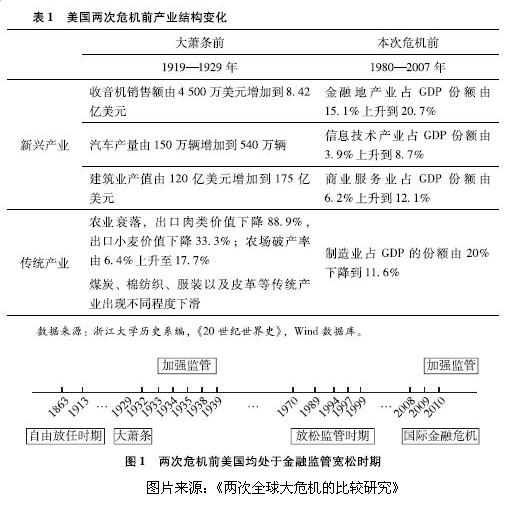 刘鹤任副总理!从68篇论文等读懂这位经济核心智囊