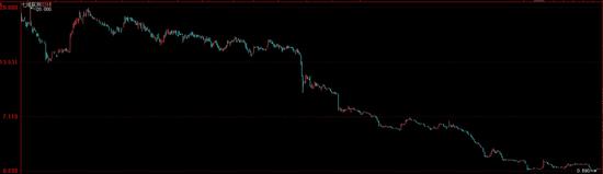 高价买的IPO明星股跌成仙股 投资者拿账本找上门