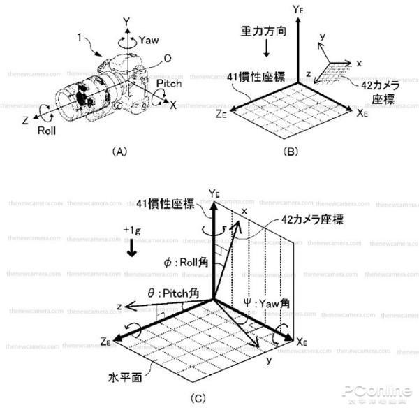 尼粉福音 尼康研发用于单反上的5轴IS防抖系统