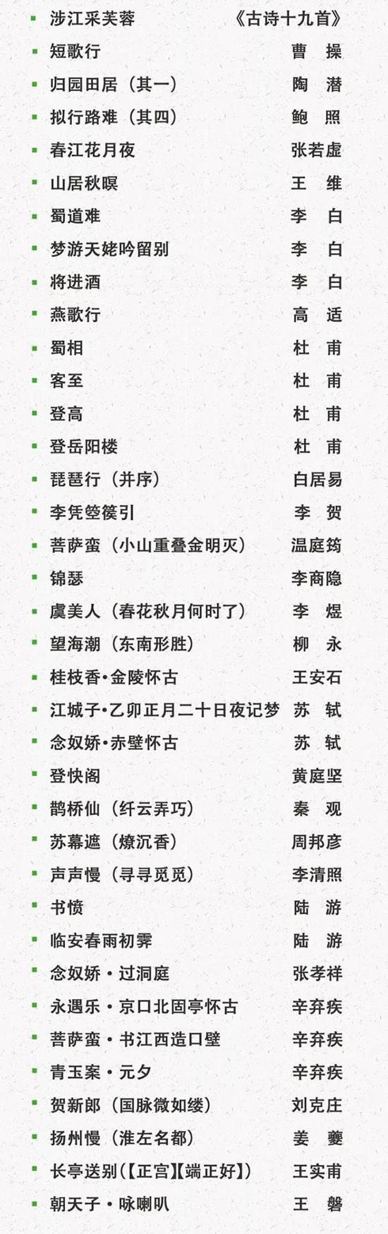 全名单!新课标普通高中古诗文72篇推荐内容