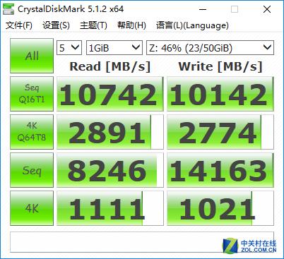 读写10GB/s完虐SSD 内存盘就是这么任性