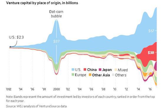 美国封杀中兴,想给中国科技崛起使绊子