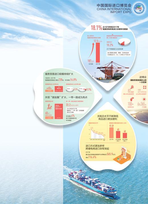 中国拥抱世界! 大数据,透视未来新机遇