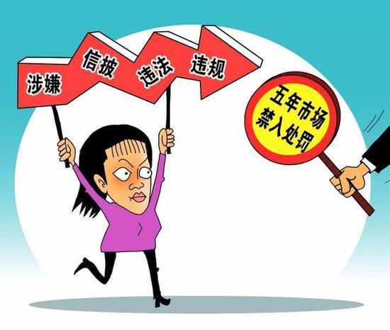 赵薇夫妇挨罚还被禁入市5年 他们究竟做了什么