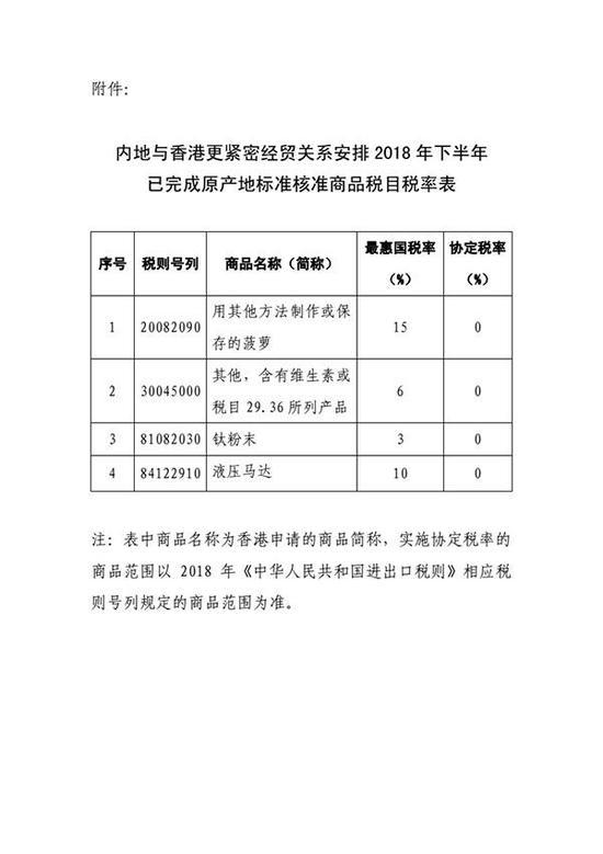 国务院关税税则委员会:对4项香港原产商品实施零关税
