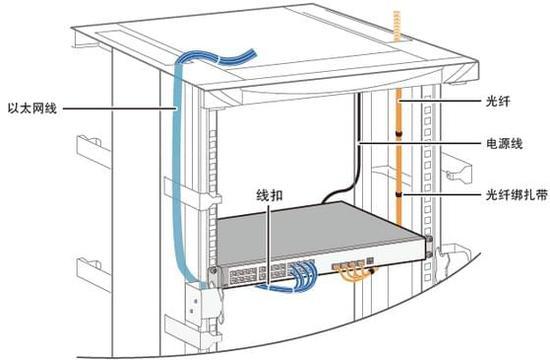 图11、交换机线缆连接示意图怎么安装交换机 八、交换机上电启动交换机安装图解 1、将电缆的DB-9(孔)插头一端插入维护终端的9芯(针)串口插座,再将RJ-45插头一端插入设备的Console口中,如图12所示。