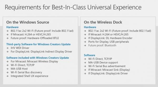 Windows 10升级支持802.11ad:Wi-Fi速度8Gbps的照片 - 10