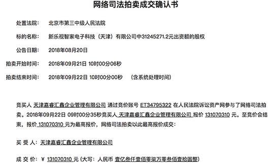 贾跃亭彻底出局:融创7.7亿元底价接盘乐视系核心资产