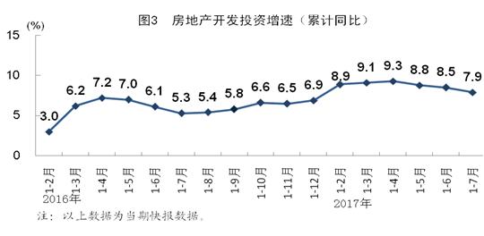 统计局:7月经济运行总体平稳 向好势头持续发展