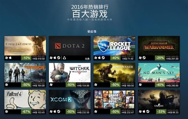 Steam2016年销量最好的100款游戏排行公布