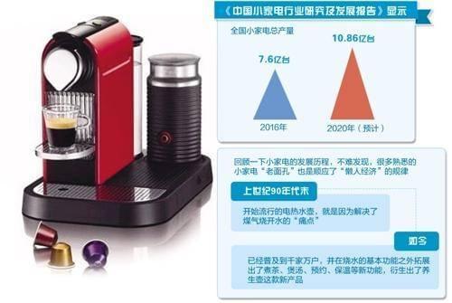 """""""懒人经济""""盛行,改善型小家电在中国迅速崛起"""