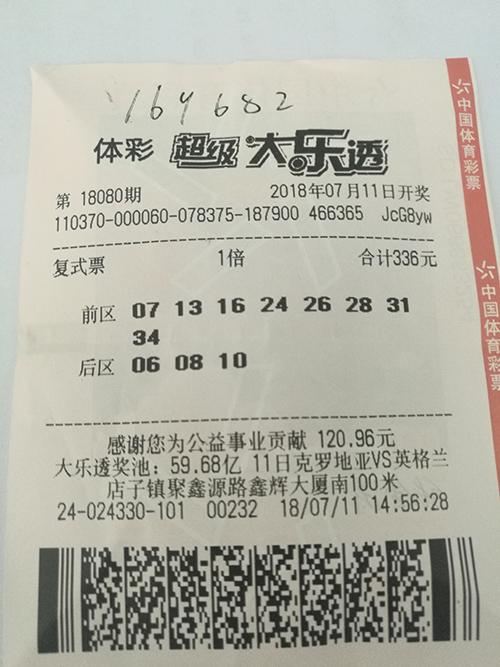 PK10官网合买团336元复式中16万 有人杀号有人选胆