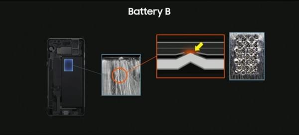 三星Note7自燃调查结果公布:电池设计和制造问题的照片 - 2