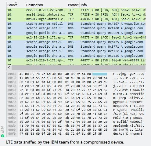 "Android""启动模式""漏洞曝光:或致设备被窃听的照片 - 3"
