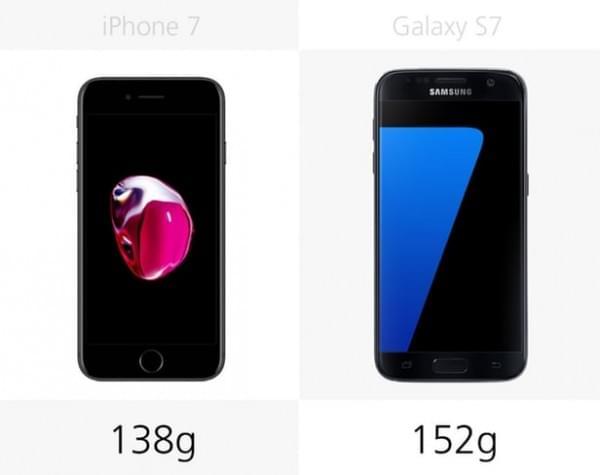 iPhone 7和Galaxy S7规格参数对比的照片 - 3