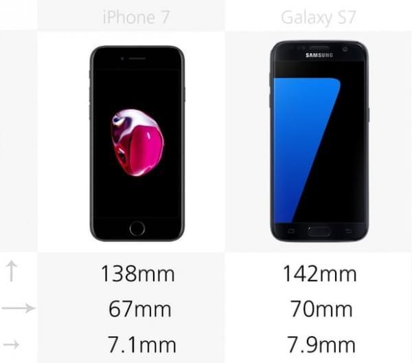 iPhone 7和Galaxy S7规格参数对比的照片 - 2