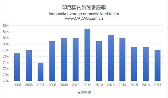 狮航接管苏拉维加亚航空 印尼进入双巨头时代
