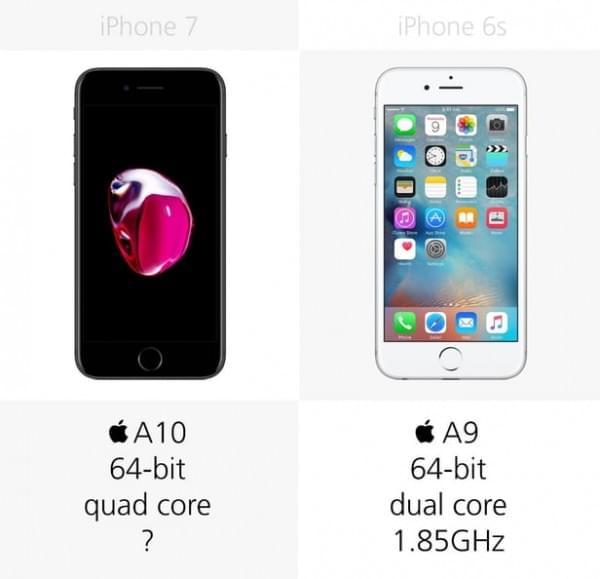 差800块钱:买iPhone 7还是买iPhone 6s?的照片 - 20